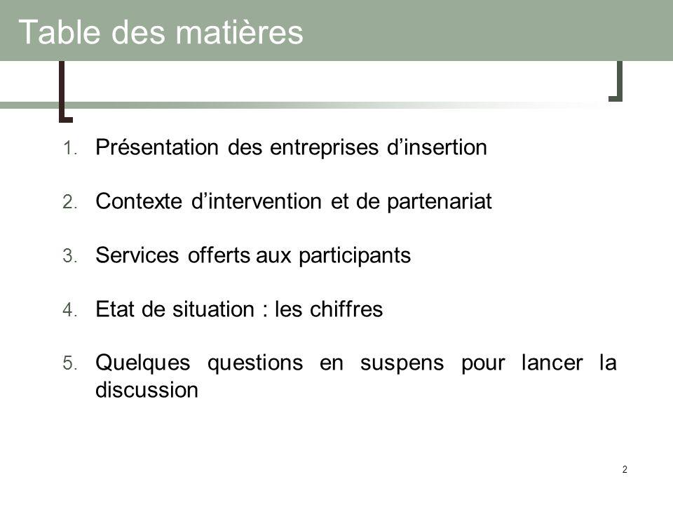 Table des matières Présentation des entreprises d'insertion