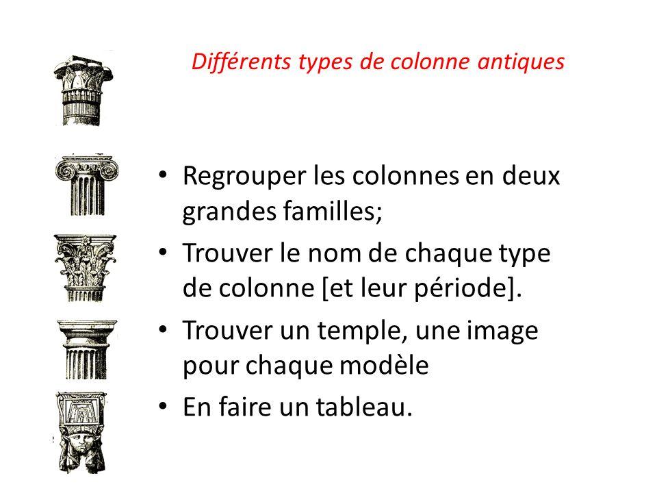 Différents types de colonne antiques