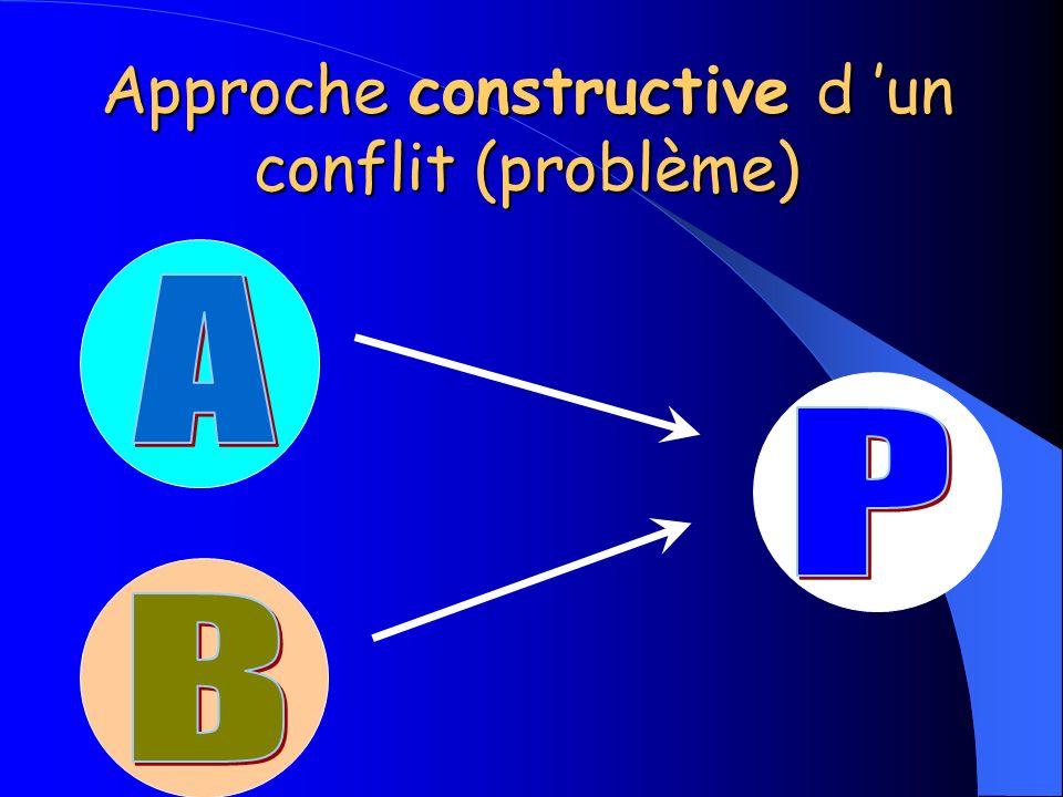 Approche constructive d 'un conflit (problème)