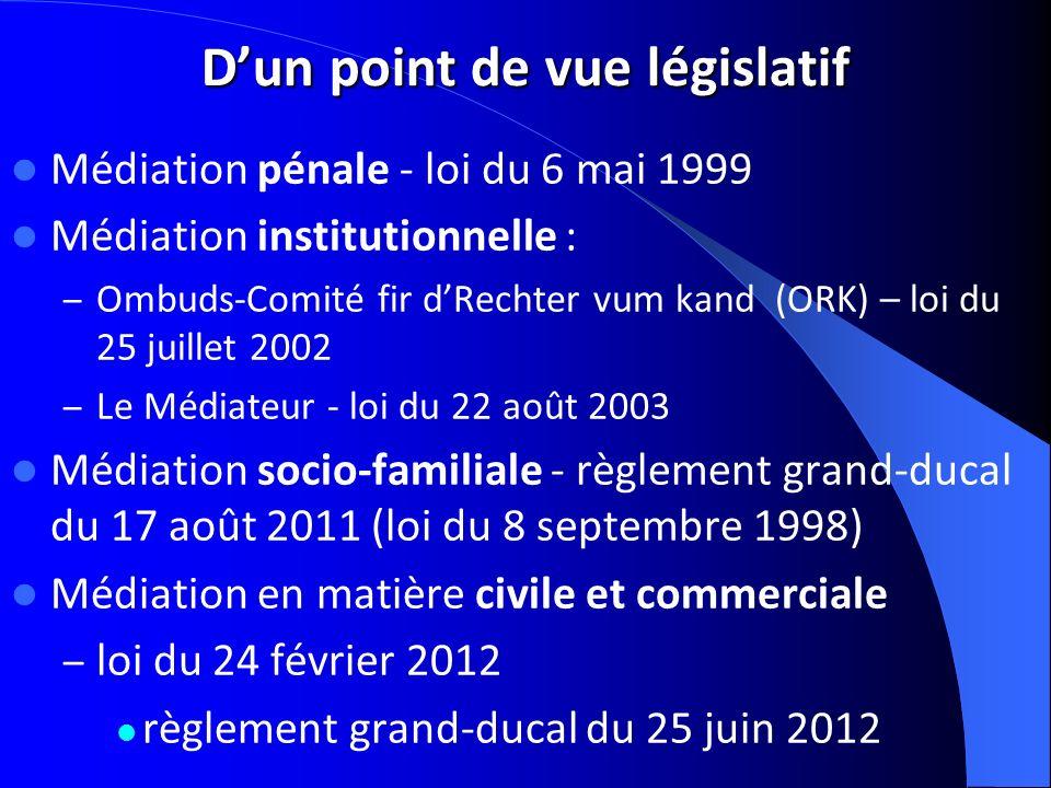 D'un point de vue législatif