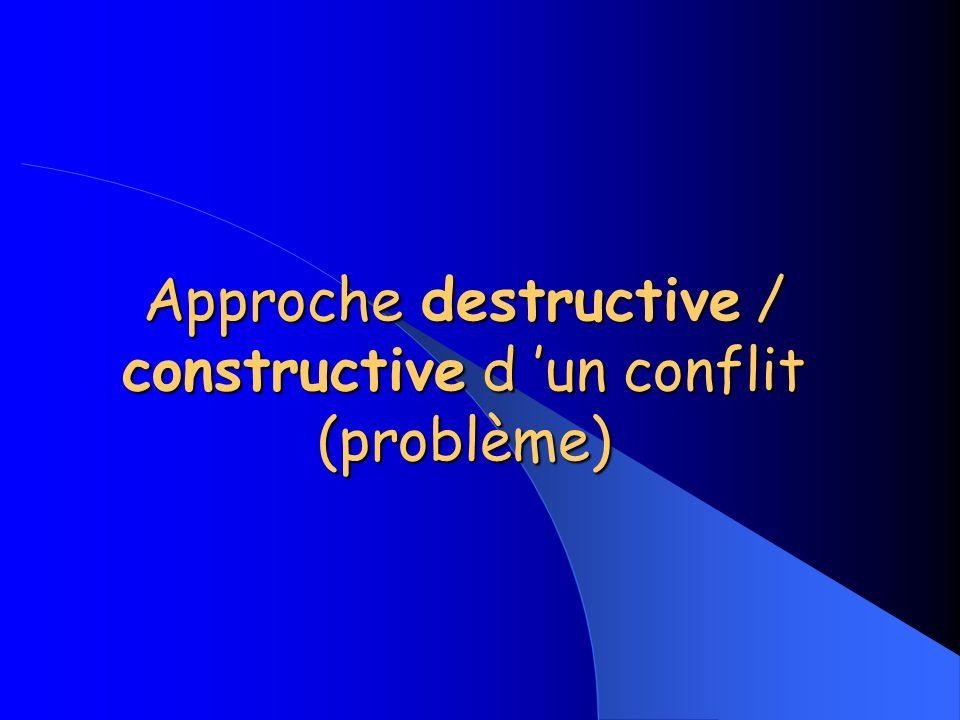 Approche destructive / constructive d 'un conflit (problème)