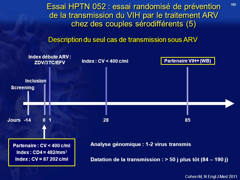Description du seul cas de transmission sous ARV