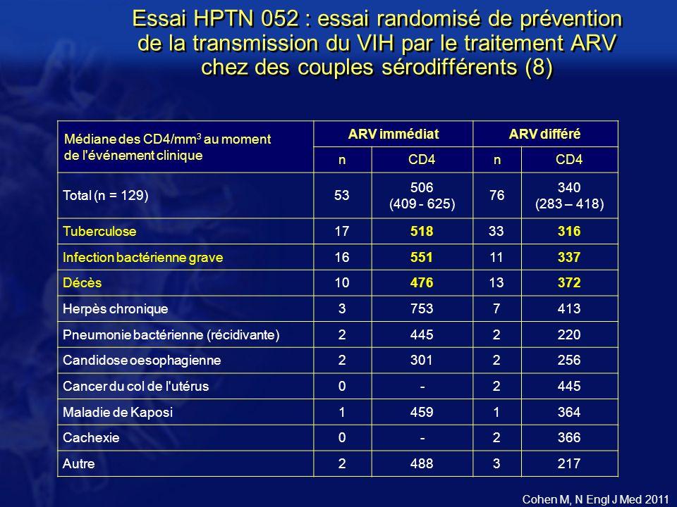 Essai HPTN 052 : essai randomisé de prévention de la transmission du VIH par le traitement ARV chez des couples sérodifférents (8)
