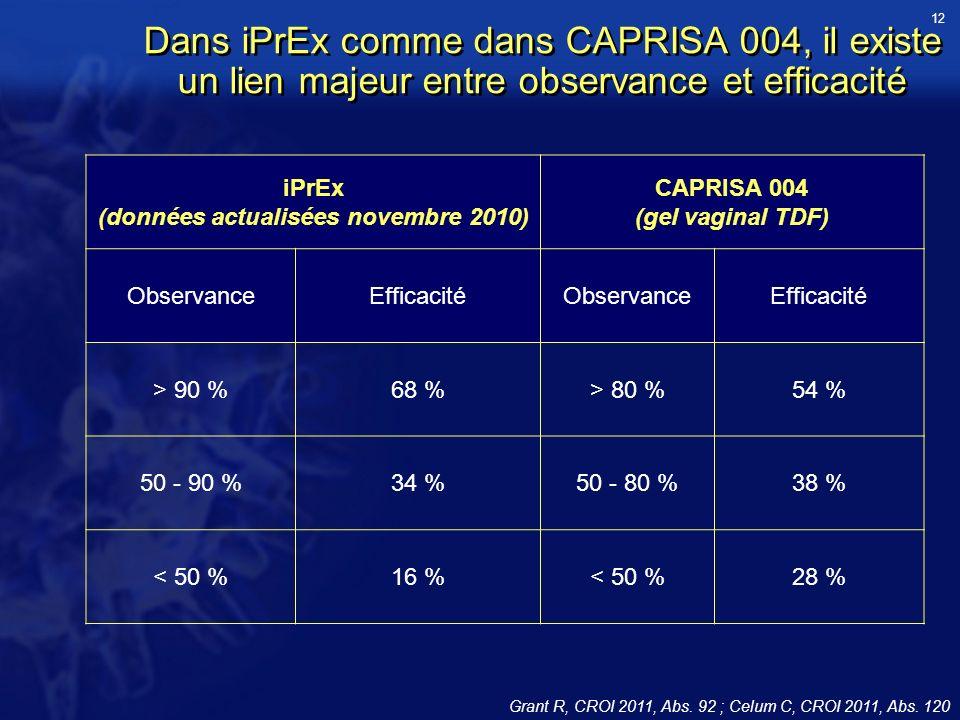 (données actualisées novembre 2010)