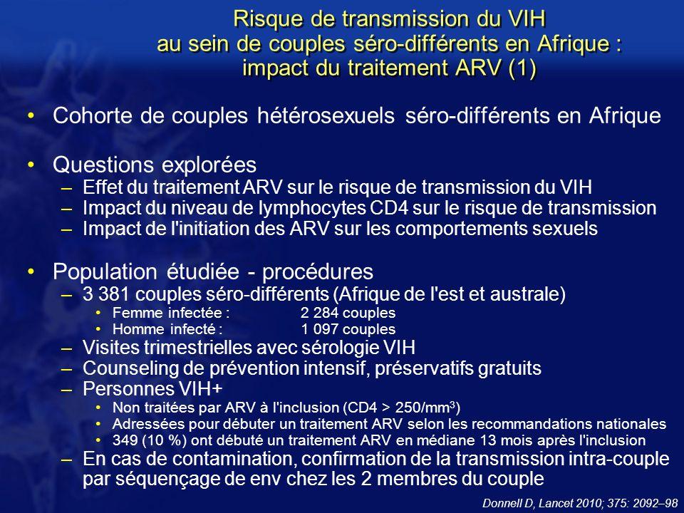 Cohorte de couples hétérosexuels séro-différents en Afrique