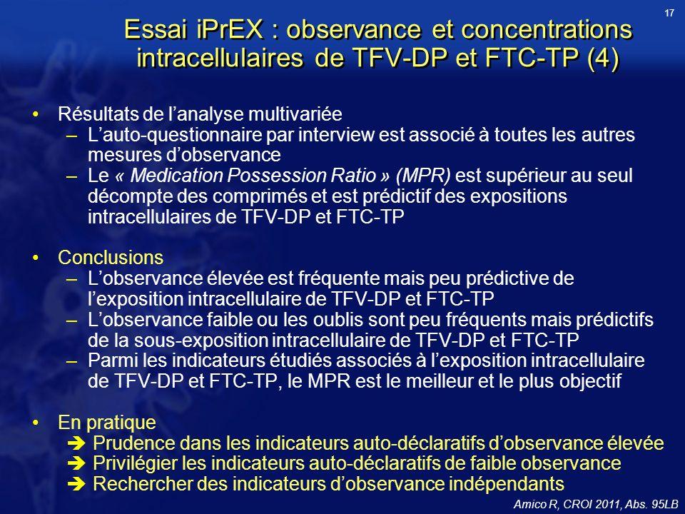 17 Essai iPrEX : observance et concentrations intracellulaires de TFV-DP et FTC-TP (4) Résultats de l'analyse multivariée.