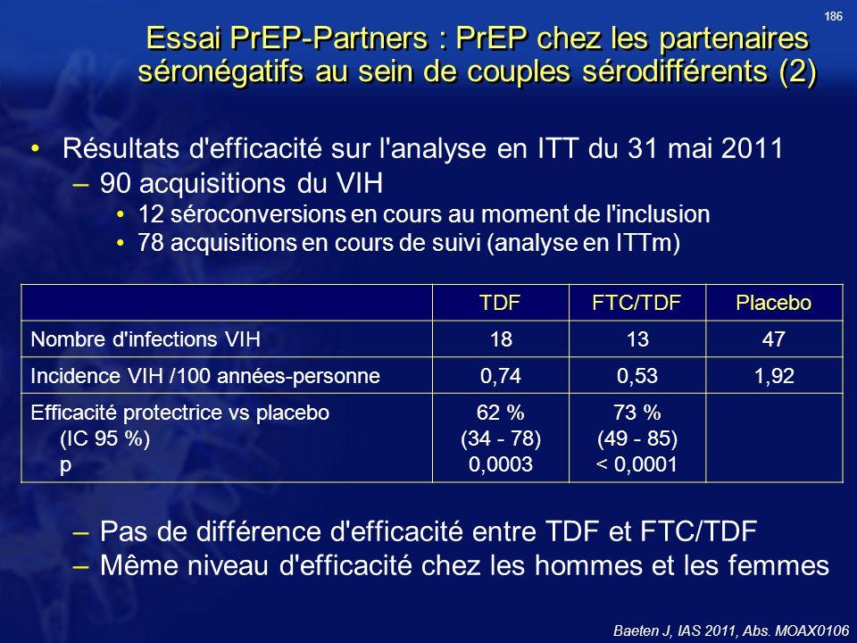 186 Essai PrEP-Partners : PrEP chez les partenaires séronégatifs au sein de couples sérodifférents (2)