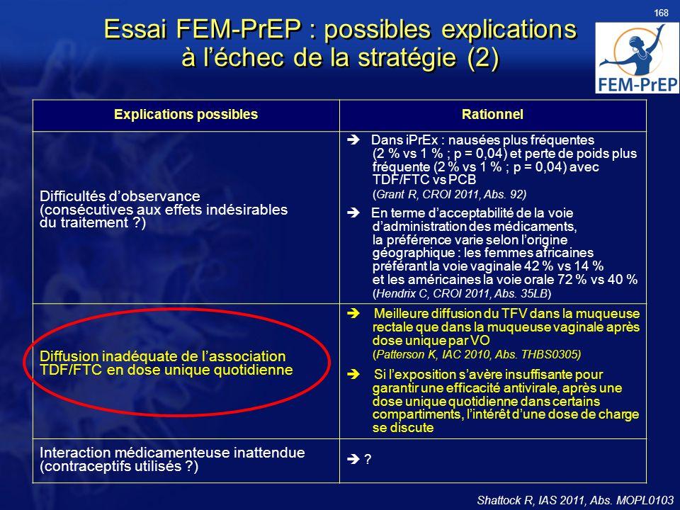 Essai FEM-PrEP : possibles explications à l'échec de la stratégie (2)