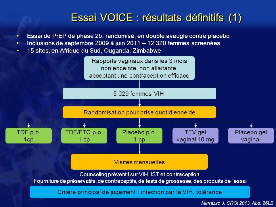 Essai VOICE : résultats définitifs (1)
