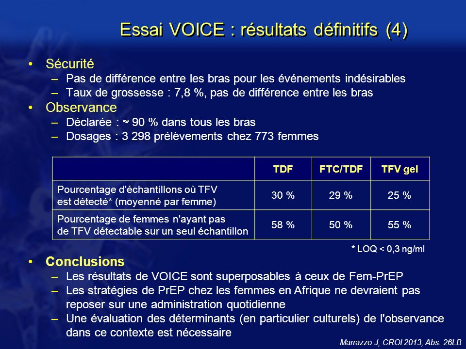 Essai VOICE : résultats définitifs (4)