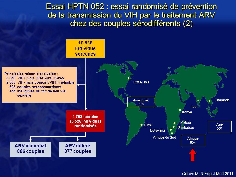 Essai HPTN 052 : essai randomisé de prévention de la transmission du VIH par le traitement ARV chez des couples sérodifférents (2)
