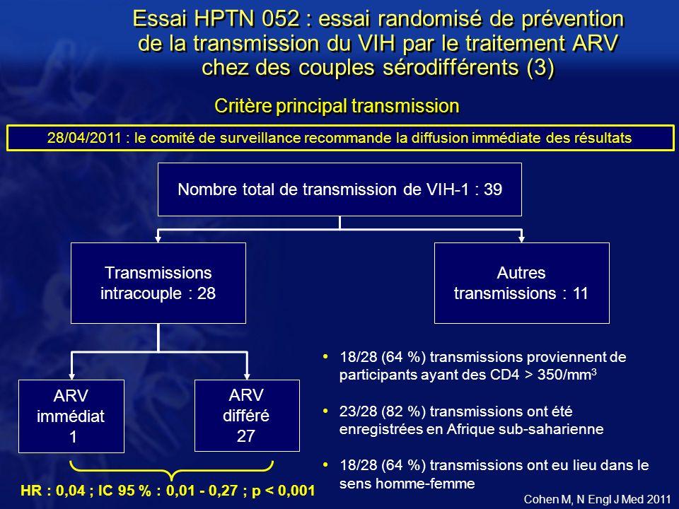 Essai HPTN 052 : essai randomisé de prévention de la transmission du VIH par le traitement ARV chez des couples sérodifférents (3)