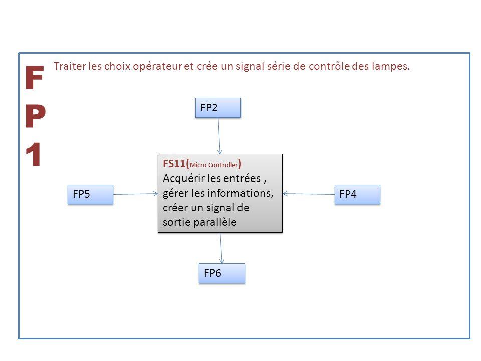 FP1 Traiter les choix opérateur et crée un signal série de contrôle des lampes. FP2. FS11(Micro Controller)