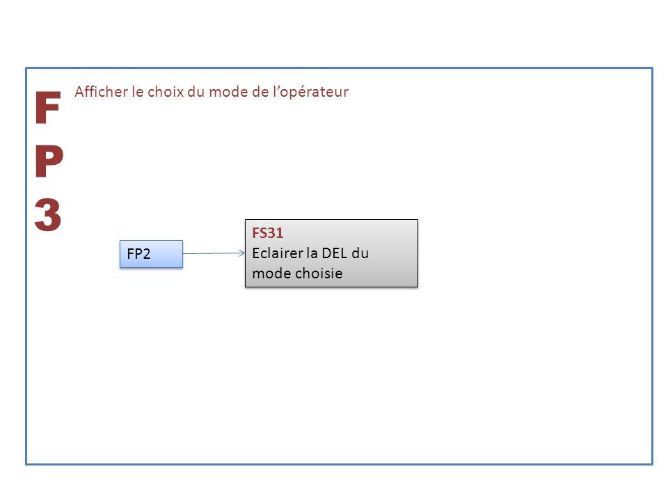 FP3 Afficher le choix du mode de l'opérateur FS31