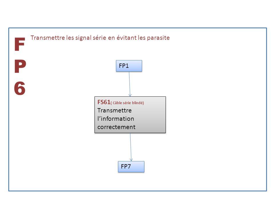 FP6 Transmettre les signal série en évitant les parasite FP1