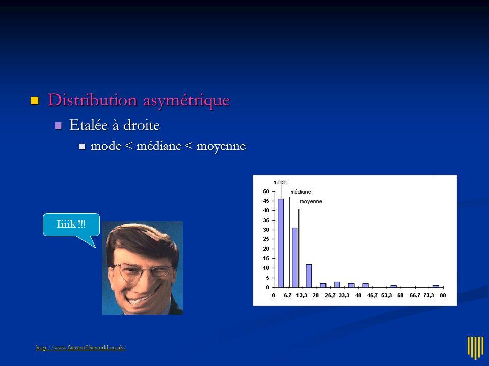 Distribution asymétrique