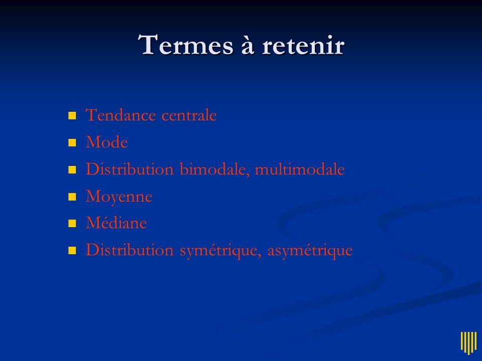 Termes à retenir Tendance centrale Mode