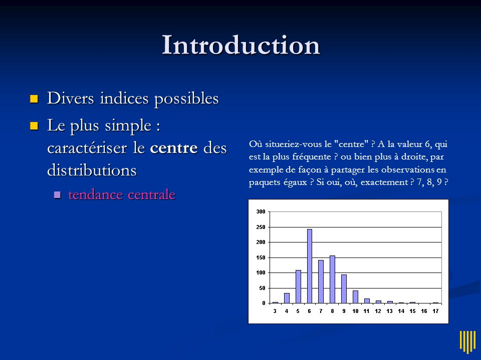 Introduction Divers indices possibles