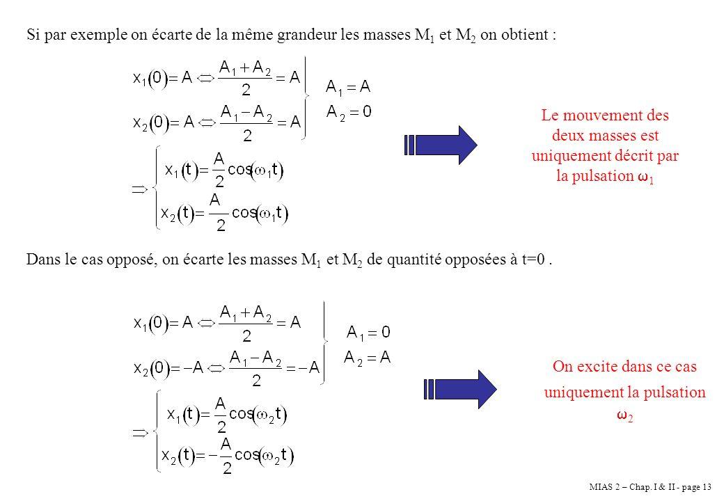 Le mouvement des deux masses est uniquement décrit par la pulsation 1
