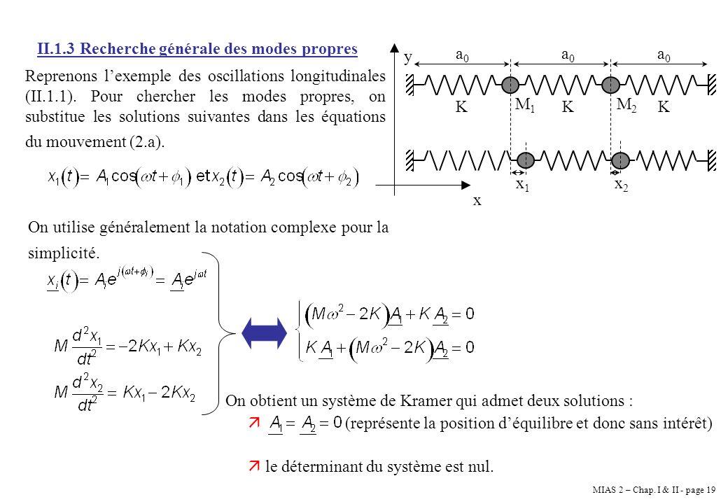 II.1.3 Recherche générale des modes propres