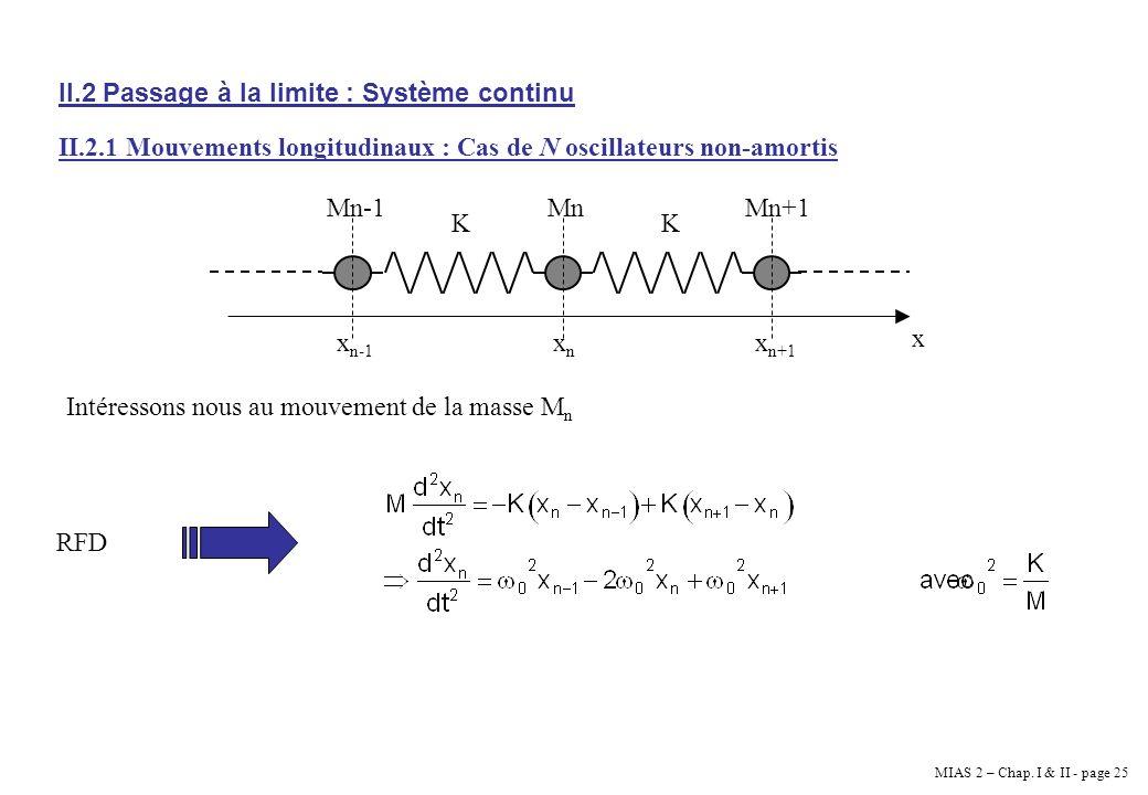 II.2 Passage à la limite : Système continu