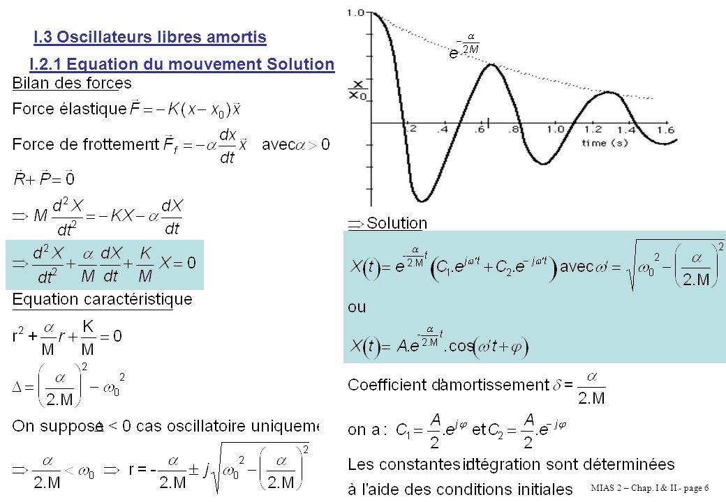 I.3 Oscillateurs libres amortis