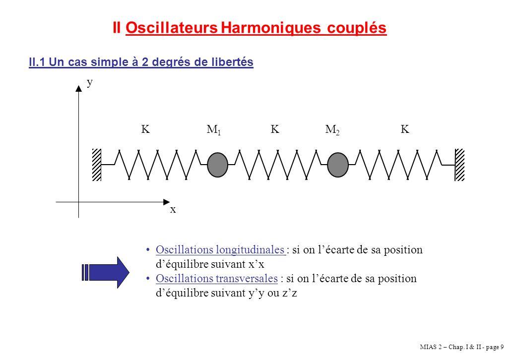 II Oscillateurs Harmoniques couplés