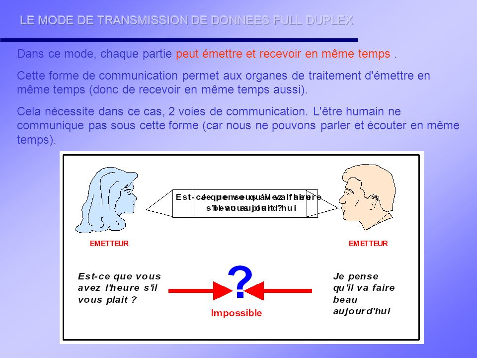 LE MODE DE TRANSMISSION DE DONNEES FULL DUPLEX