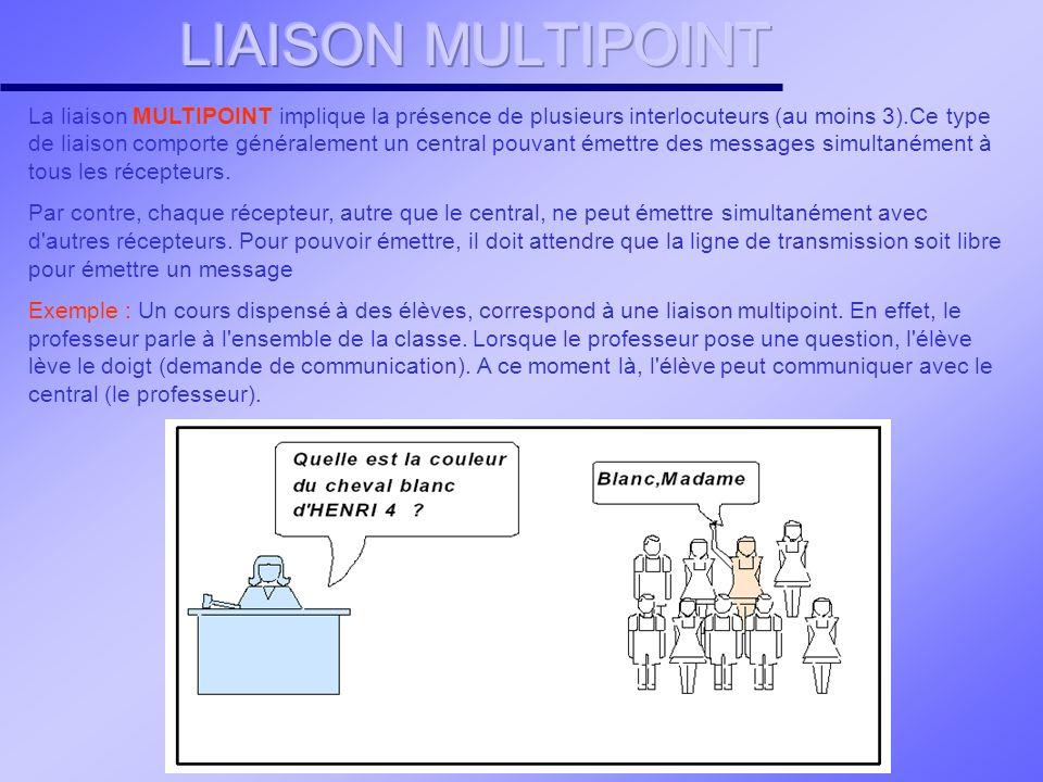 LIAISON MULTIPOINT