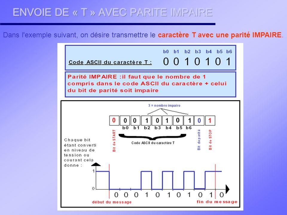 ENVOIE DE « T » AVEC PARITE IMPAIRE