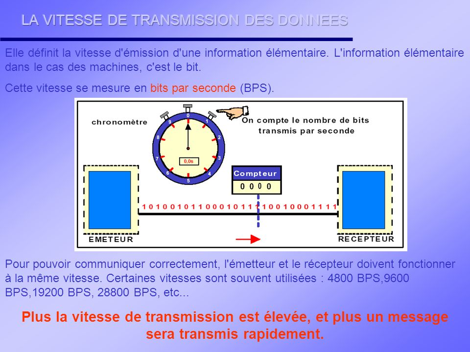 LA VITESSE DE TRANSMISSION DES DONNEES