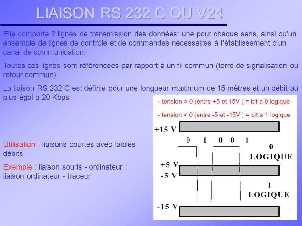 LIAISON RS 232 C OU V24