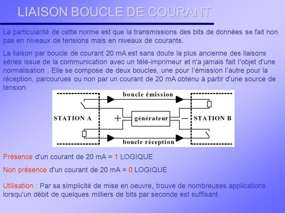 LIAISON BOUCLE DE COURANT