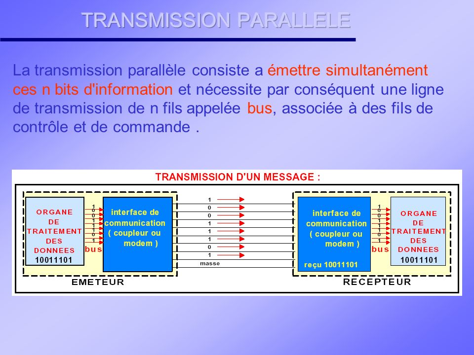 TRANSMISSION PARALLELE