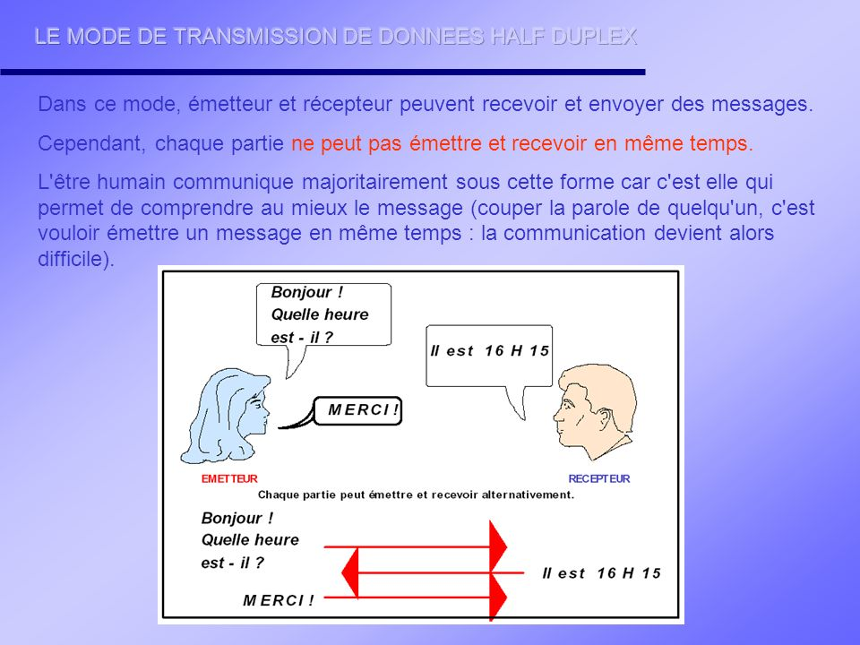 LE MODE DE TRANSMISSION DE DONNEES HALF DUPLEX
