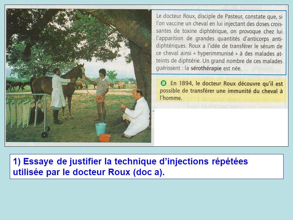 1) Essaye de justifier la technique d'injections répétées utilisée par le docteur Roux (doc a).