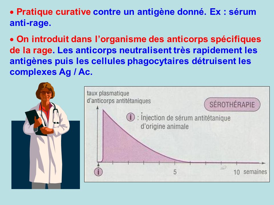 Pratique curative contre un antigène donné. Ex : sérum anti-rage.