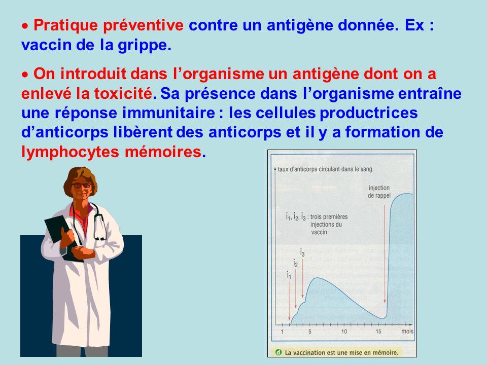 Pratique préventive contre un antigène donnée. Ex : vaccin de la grippe.