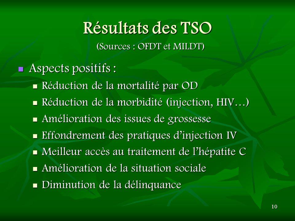 Résultats des TSO Aspects positifs : Réduction de la mortalité par OD