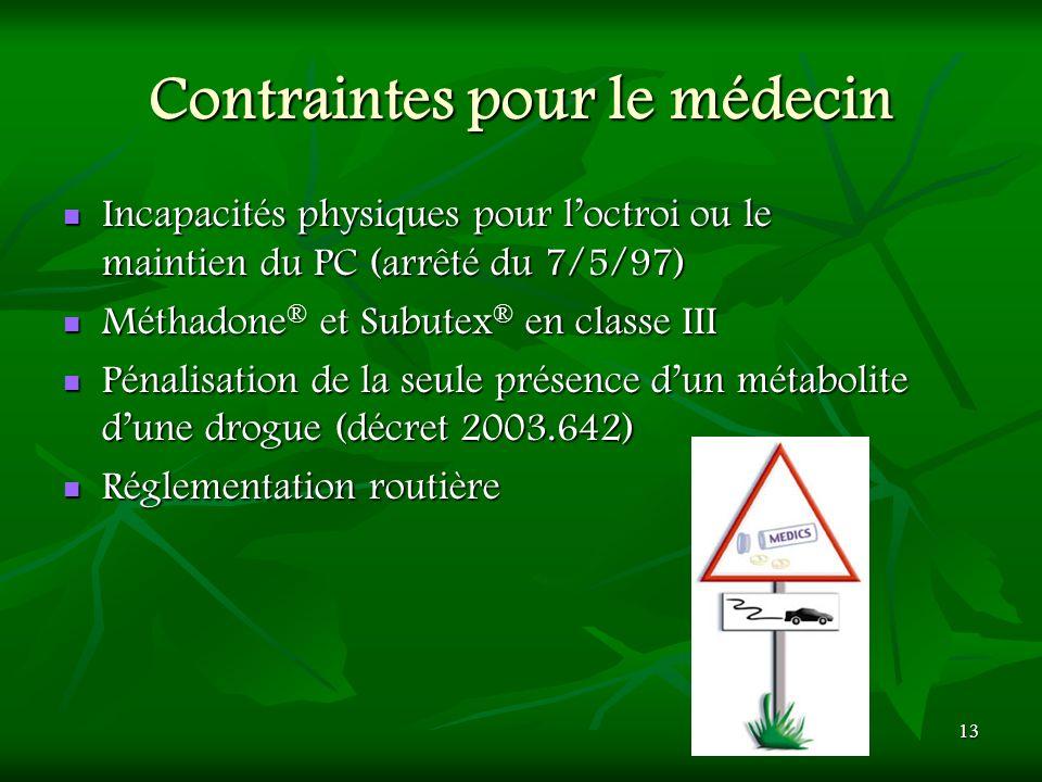 Contraintes pour le médecin