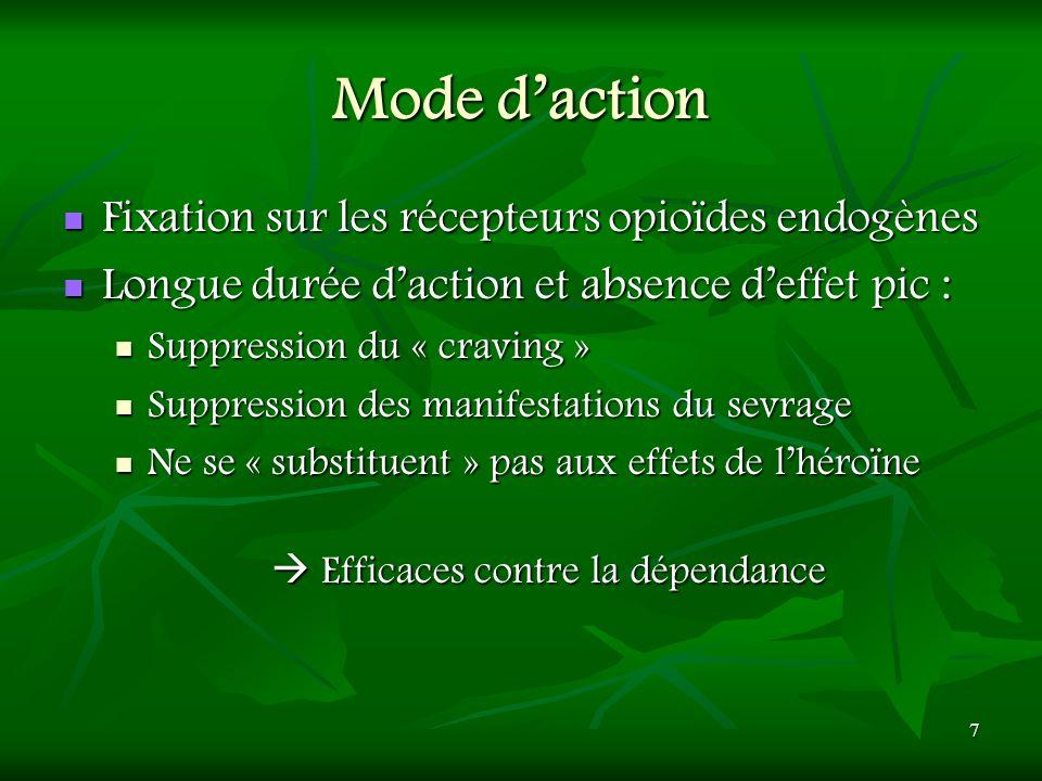 Mode d'action Fixation sur les récepteurs opioïdes endogènes