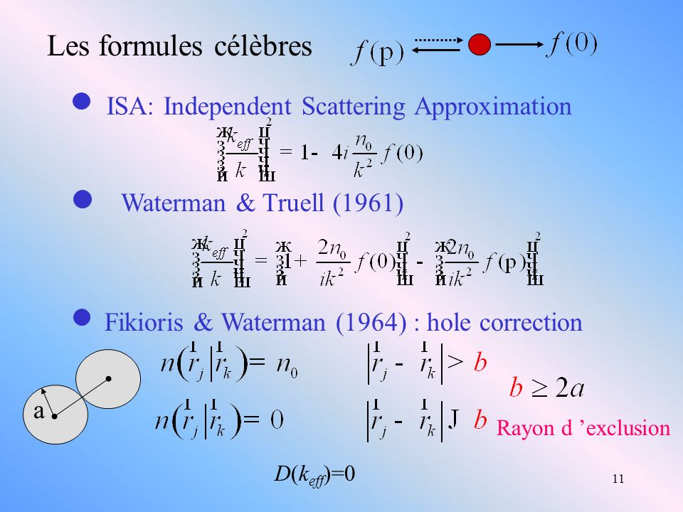 Les formules célèbres ISA: Independent Scattering Approximation
