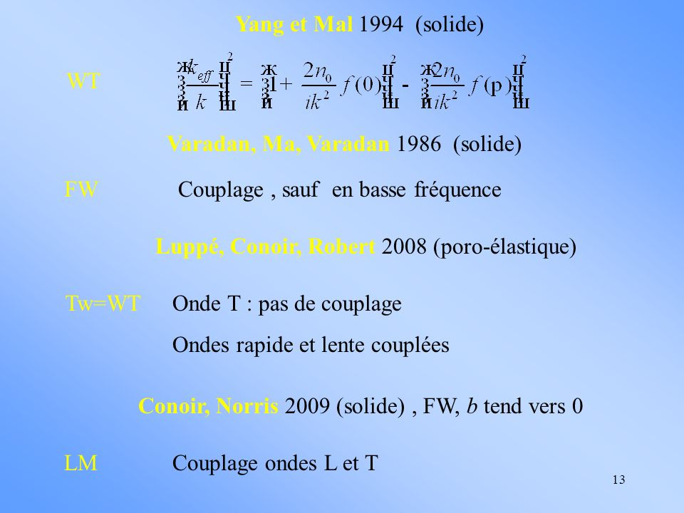 Yang et Mal 1994 (solide) WT. Varadan, Ma, Varadan 1986 (solide) FW. Couplage , sauf en basse fréquence.