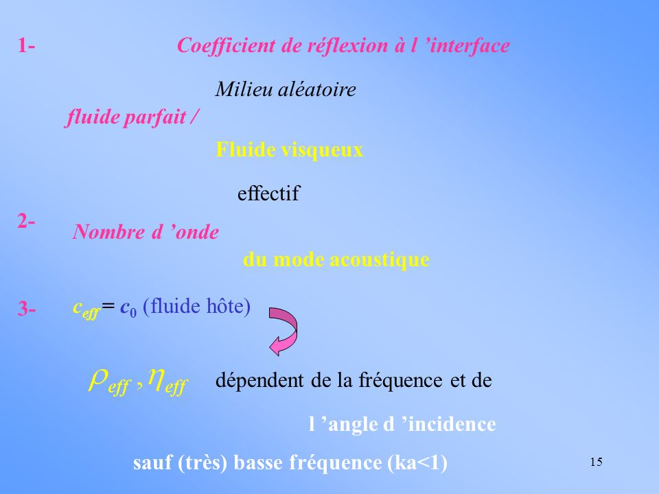 Coefficient de réflexion à l 'interface