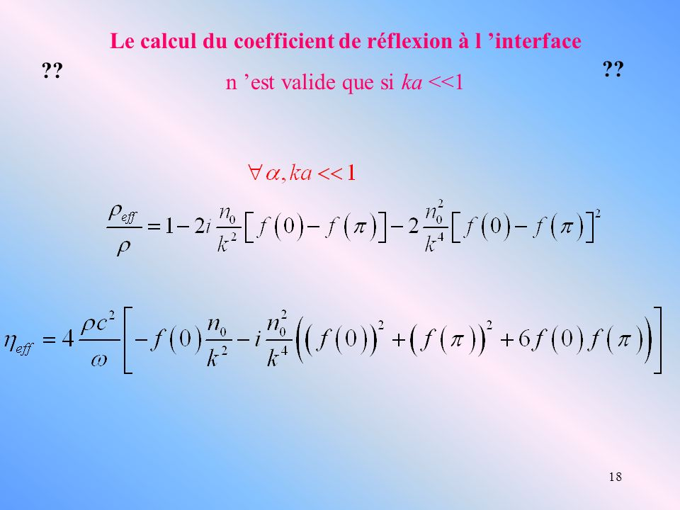 Le calcul du coefficient de réflexion à l 'interface