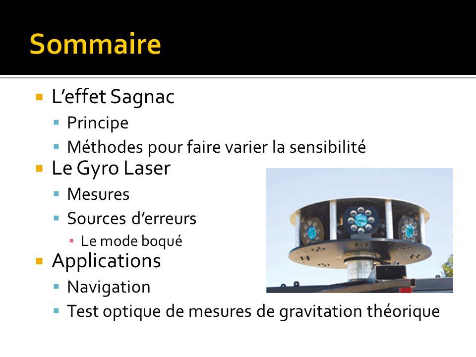 Sommaire L'effet Sagnac Le Gyro Laser Applications Principe