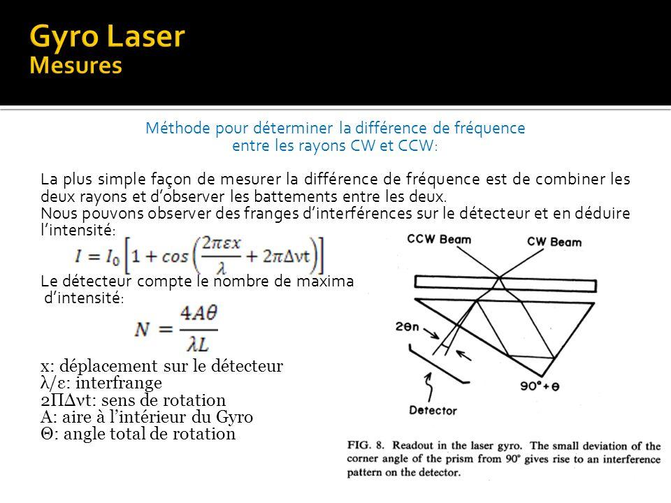 Gyro Laser Mesures