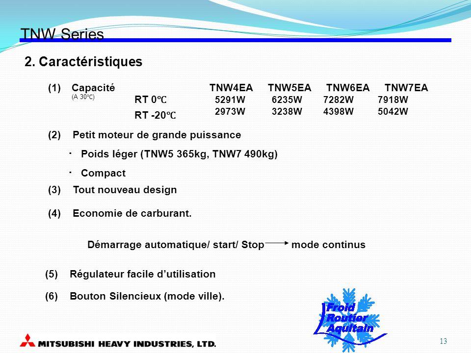 TNW Series 2. Caractéristiques Capacité TNW4EA TNW5EA TNW6EA TNW7EA