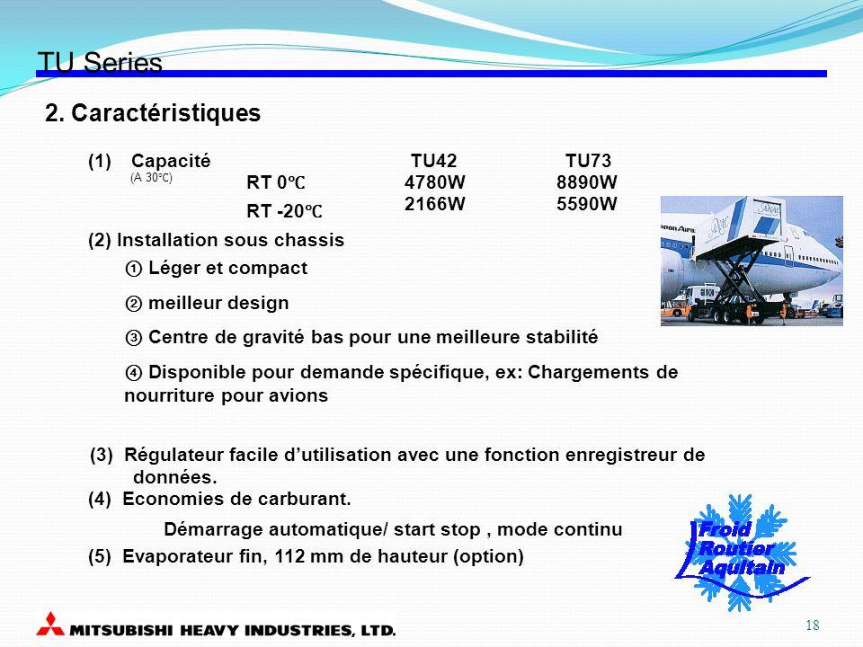 TU Series 2. Caractéristiques Capacité TU42 TU73 RT 0℃ 4780W 8890W