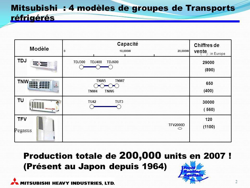 Mitsubishi : 4 modèles de groupes de Transports réfrigérés